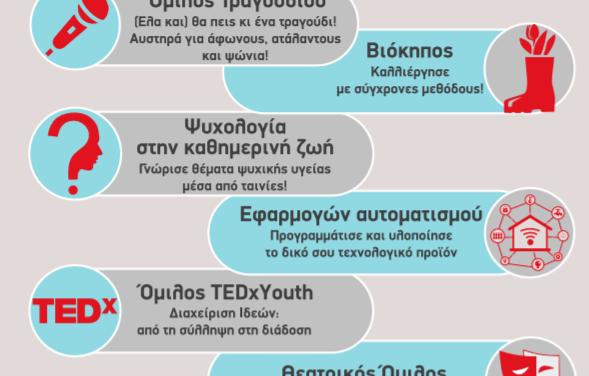 Η δικτυακή παρουσίαση των Ομίλων για το σχολικό έτος 2020-2021